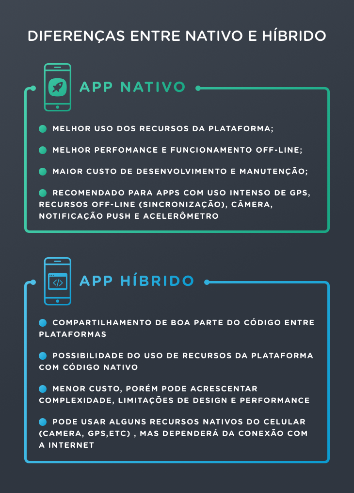 nativoxhibrido
